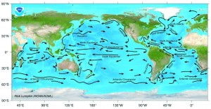 Main ocean currents
